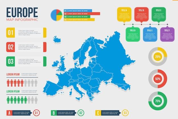 Piatto mappa europa infografica