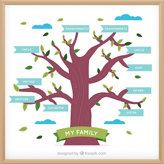Flat family tree with blue labels