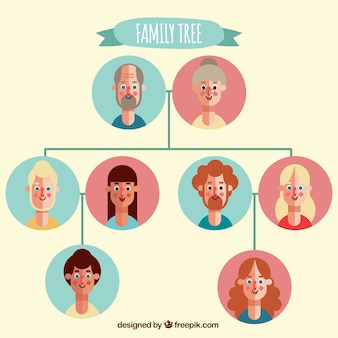 Flat family tree with cheerful members