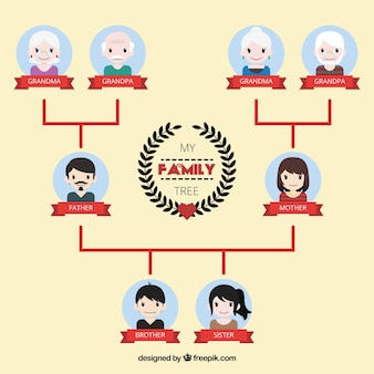 Flat family tree with red labels