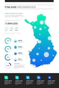 Flat finland map infographic