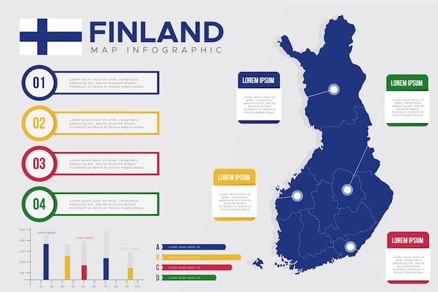 Плоская карта финляндии инфографики