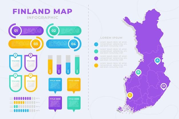フラットフィンランド地図インフォグラフィック
