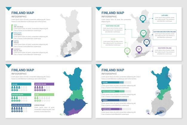 Piatto finlandia mappa infografica
