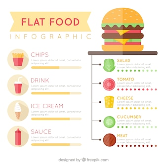 플랫 음식 인포 그래픽