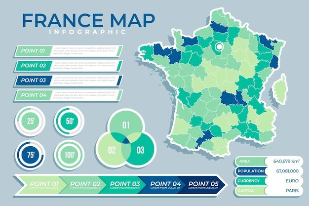 フラットフランス地図インフォグラフィック