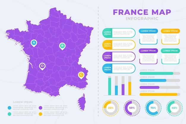 평면 프랑스지도 infographic