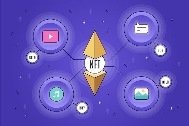 フラットな未来的なnftコンセプト