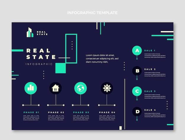 Плоская геометрическая инфографика недвижимости Бесплатные векторы