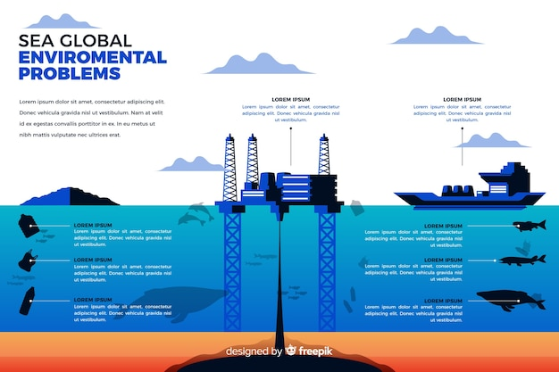 Flat global environmental problems infographic