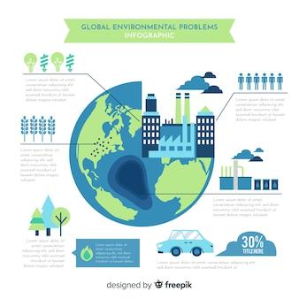 평평한 지구 환경 문제 infographic