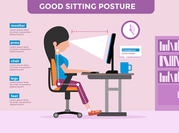 Flat good sitting posture illustration