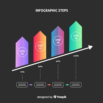 Flat gradient infographic with steps