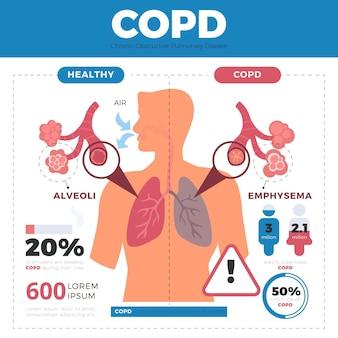 평면 손으로 그린 copd infographic 템플릿