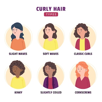 Набор плоских рисованной вьющиеся типы волос