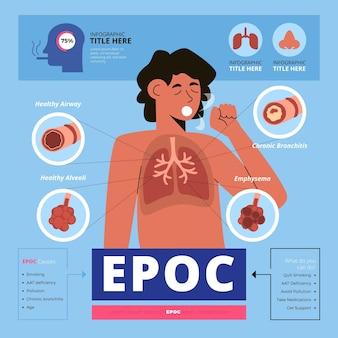 평면 손으로 그린 epoc infographic 템플릿