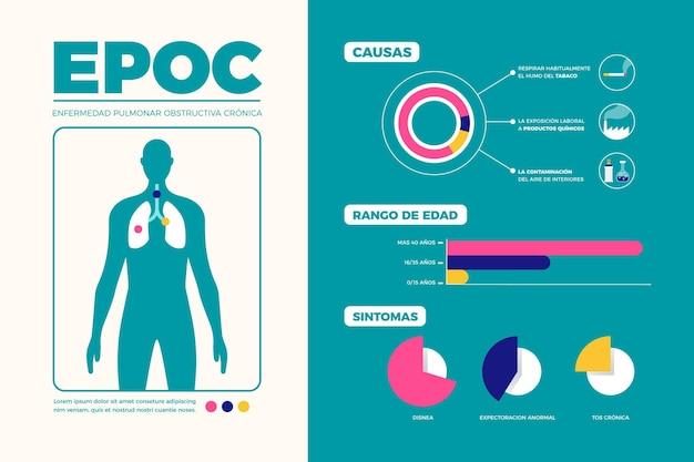Плоский рисованный шаблон epoc инфографики