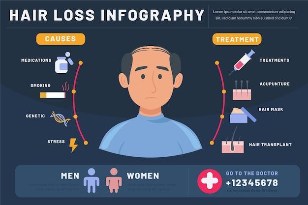 평면 손으로 그려진 탈모 infographic 템플릿
