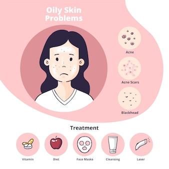 平らな手描きの脂性肌の問題のインフォグラフィックテンプレート