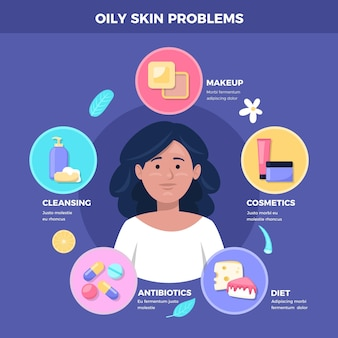 Flat-hand drawn oily skin problems infographic