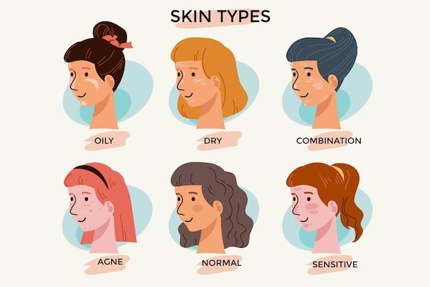 Набор рисованной плоской кожи типов