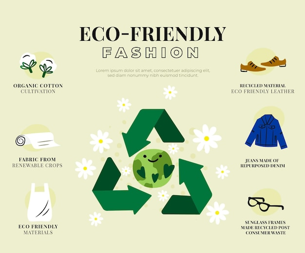 Flat-hand drawn sustainable fashion infographic template