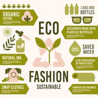 フラット手描きの持続可能なファッションのインフォグラフィック