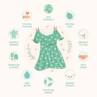 Flat-hand drawn sustainable fashion infographic
