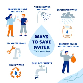 Flat-hand drawn world water day infographic template