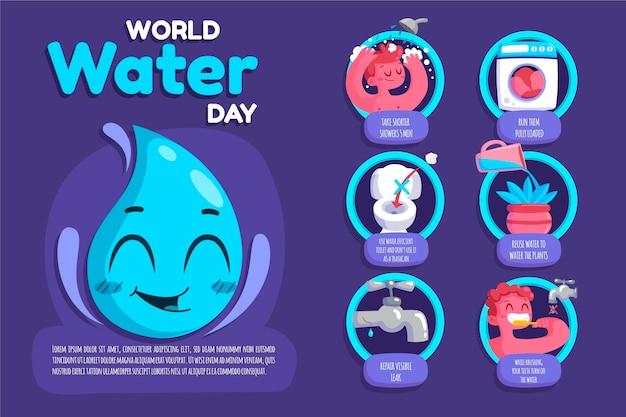 Плоская рисованная инфографика всемирного дня воды