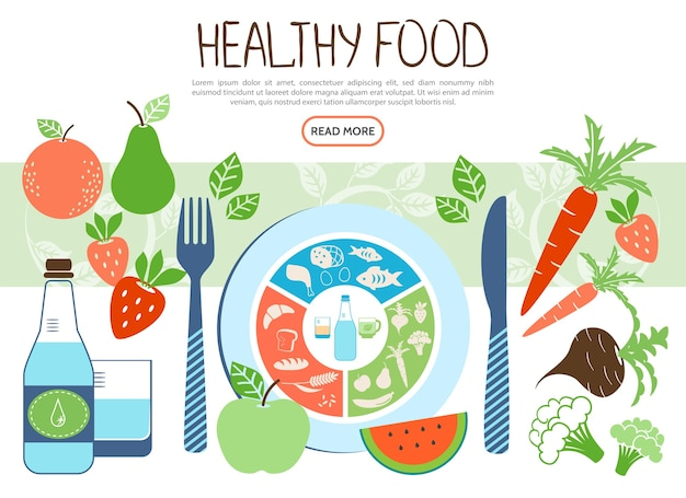 Flat healthy food concept with fruits vegetables plate fork knife bottle and glass of water illustration