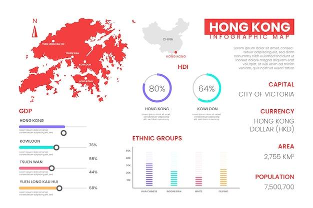 Плоский шаблон инфографики карты гонконга