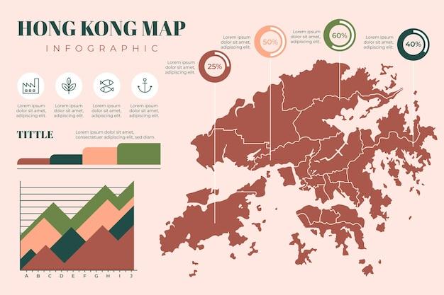 Piatto infografica mappa di hong kong