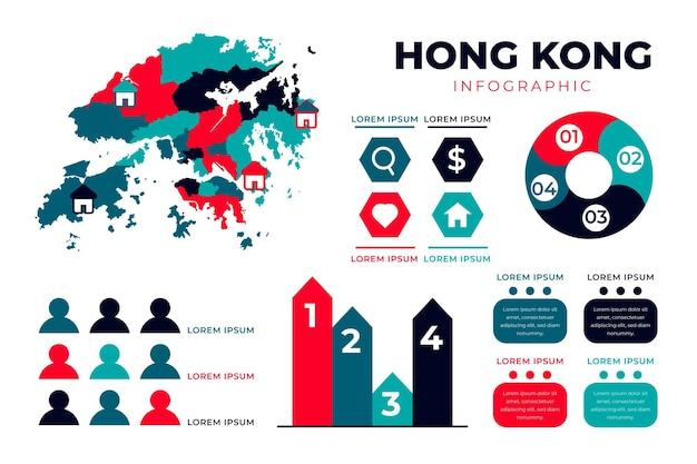 플랫 홍콩지도 인포 그래픽