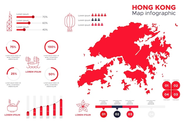 Flat hong kong map infographics