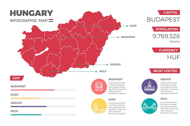 フラットハンガリー地図インフォグラフィック