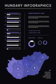 フラットハンガリー地図のインフォグラフィック