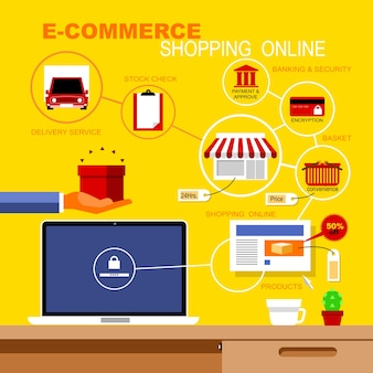 Flat icons set infographics about e-commerce and shopping online, online concepts