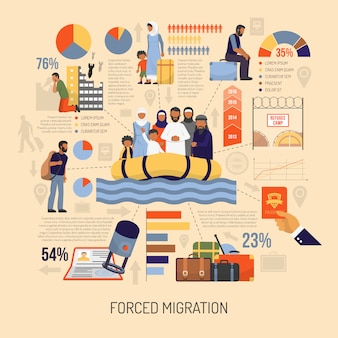 Flat immigration infographics