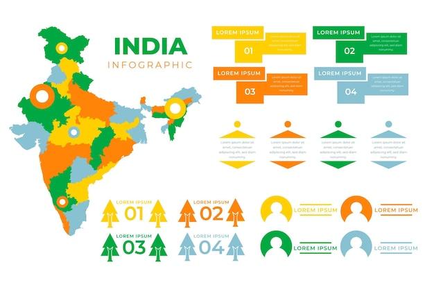 평면 인도지도 인포 그래픽