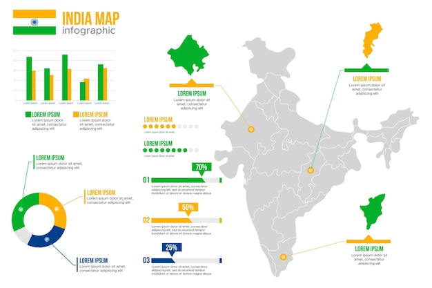 Flat india map infographics