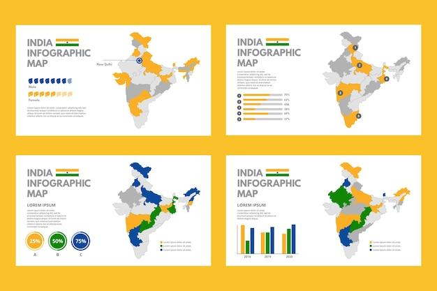 フラットインド地図のインフォグラフィック