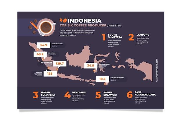 Плоский инфографический шаблон карты индонезии