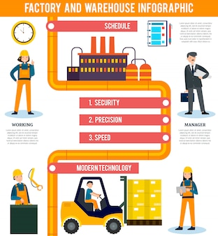 Flat industrial infographic concept