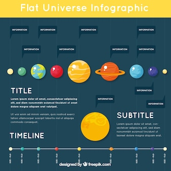 Flat infographic about the universe