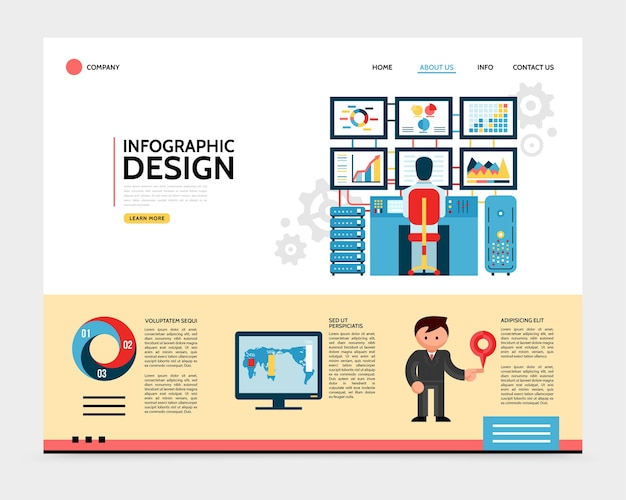 Flat infographic design landing page concept
