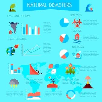제목 정보 및 다이어그램과 함께 자연 재해의 평면 인포 그래픽 포스터
