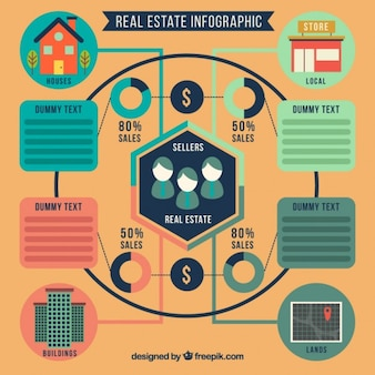Flat infographic of real estate with hexagon