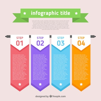 Flat infographic template in banner style
