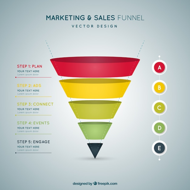 free sales funnel template
